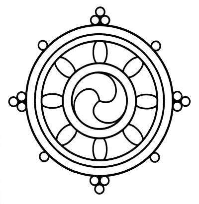 tibetan wheel