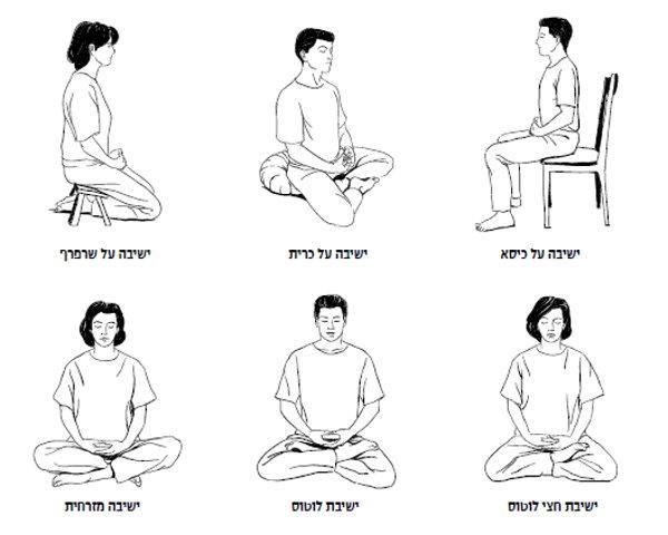 צורות של ישיבת מדיטציה